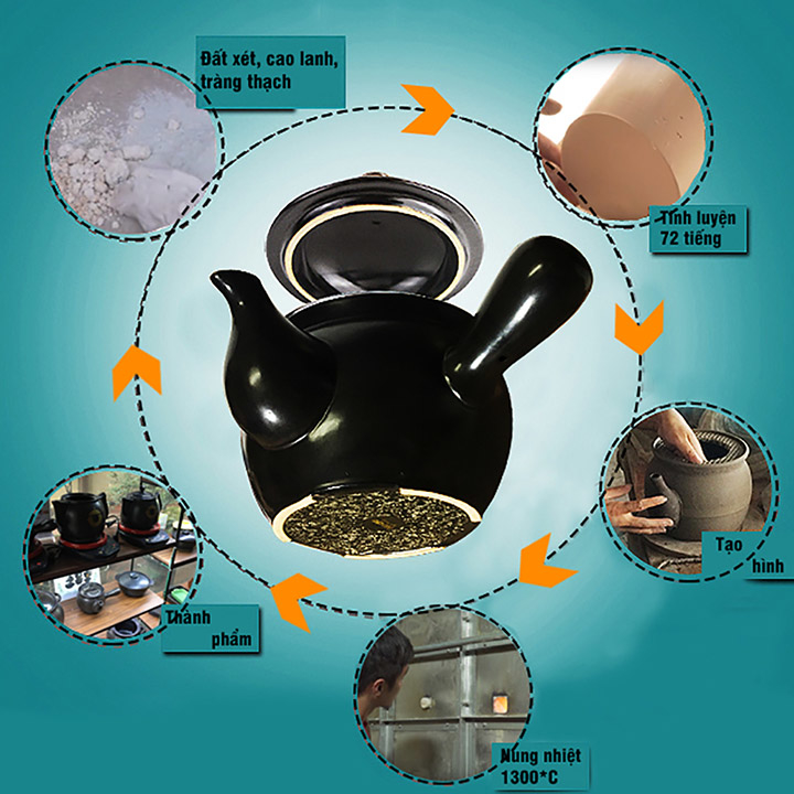ấm sắc thuốc bắc NodaCook dùng được trên bếp từ 2 lít màu đen