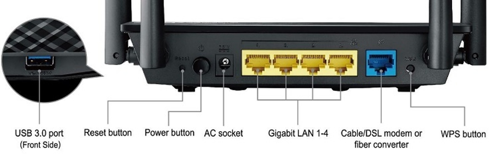 ASUS RT-AC1300UHP Router wifi băng tần kép, chuẩn AC1300