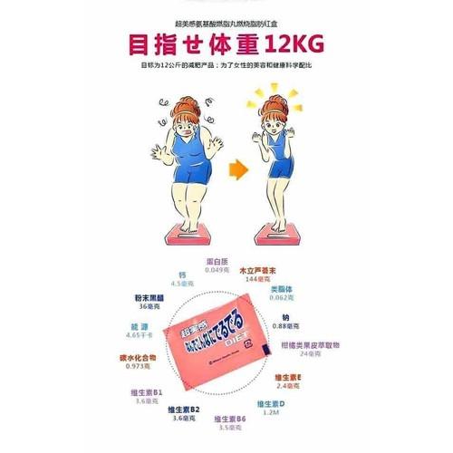 Kết quả hình ảnh cho thuốc giảm cân 12kg nhật bản